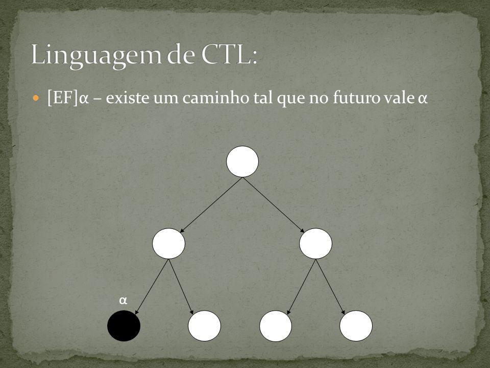 Linguagem de CTL: [EF]α – existe um caminho tal que no futuro vale α α